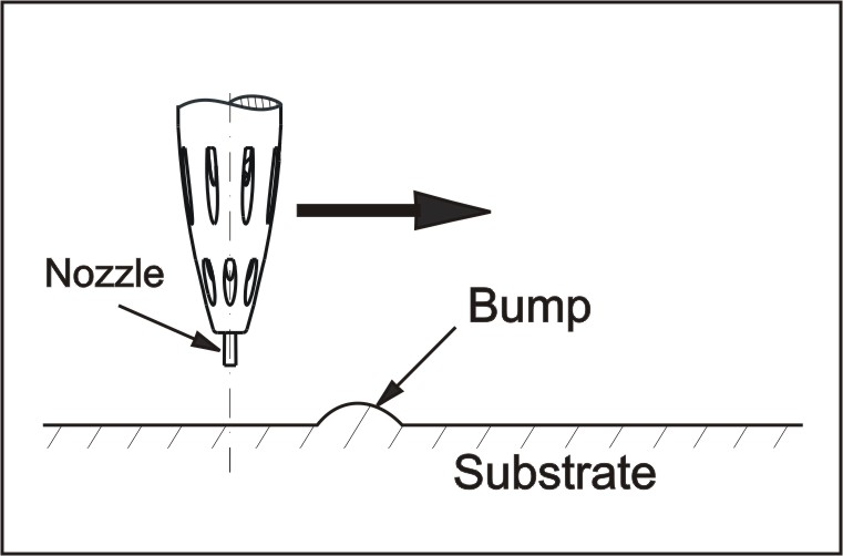 Figure 1: Coating an irregular substrate