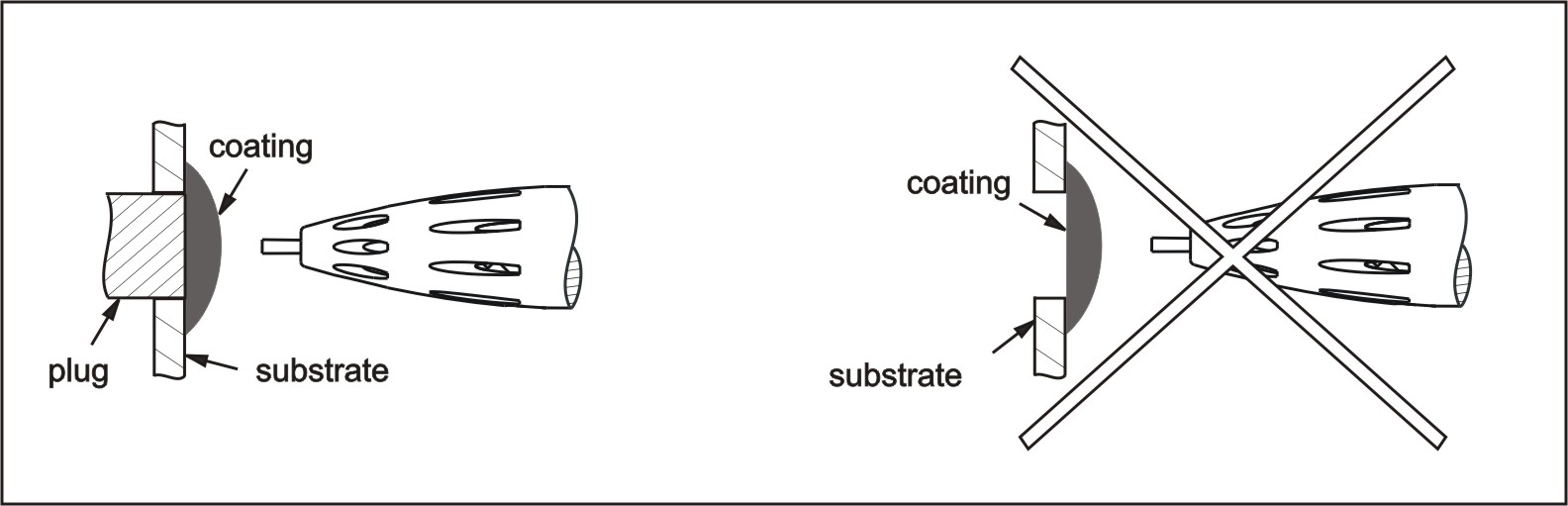 Figure 5: Coating Through-Holes in Substrate